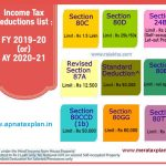 Automated Income Tax Calculator All in One for the Non-Govt (Private) Employees for the F.Y.2020-21 With New Tax Regime Under Section 115BAC introduced in Union Budget 2020